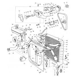 Radiateur de refroidissement (E S1 4.2)