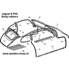 Jeu de joints carrosserie complet (E S2 FHC)